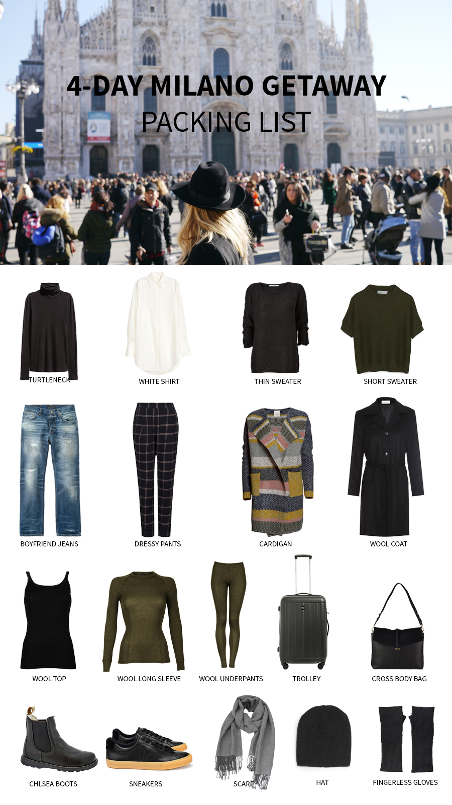 packing-list-milano-trip